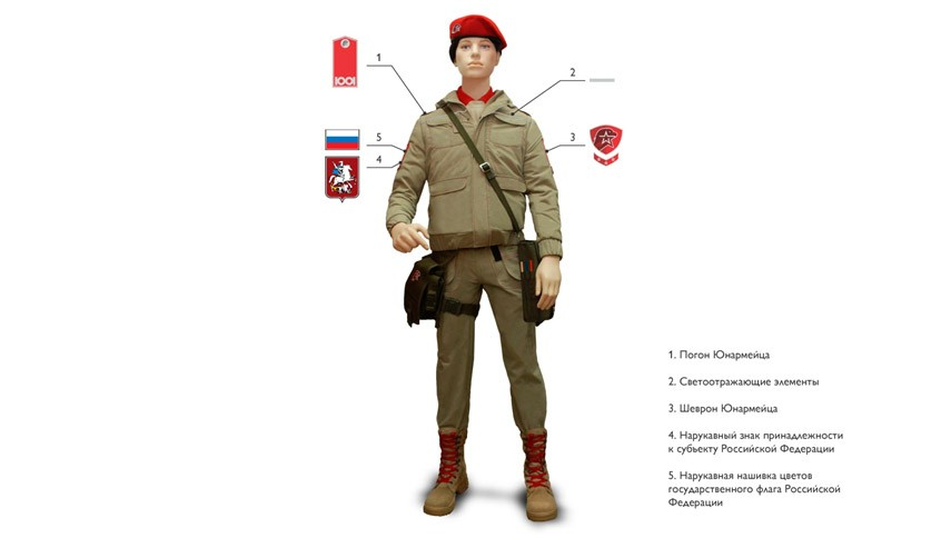 youtharmy-uniform1